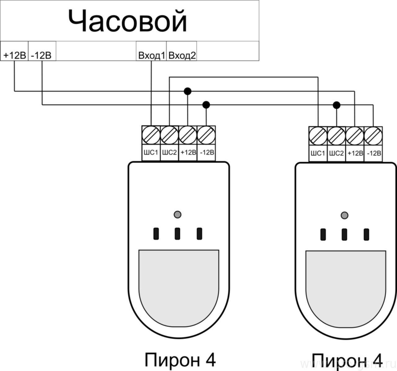 ПИРОН-4 -Извещатель охранный оптико-электронный - Риэлта
