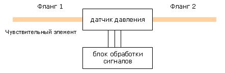 d0b1d0b5d0b7d18bd0bcd18fd0bdd0bdd18bd0b9135
