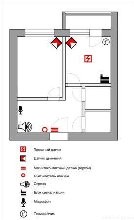 Квартира_ 1МТ BOX