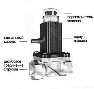 GV-80-1-3