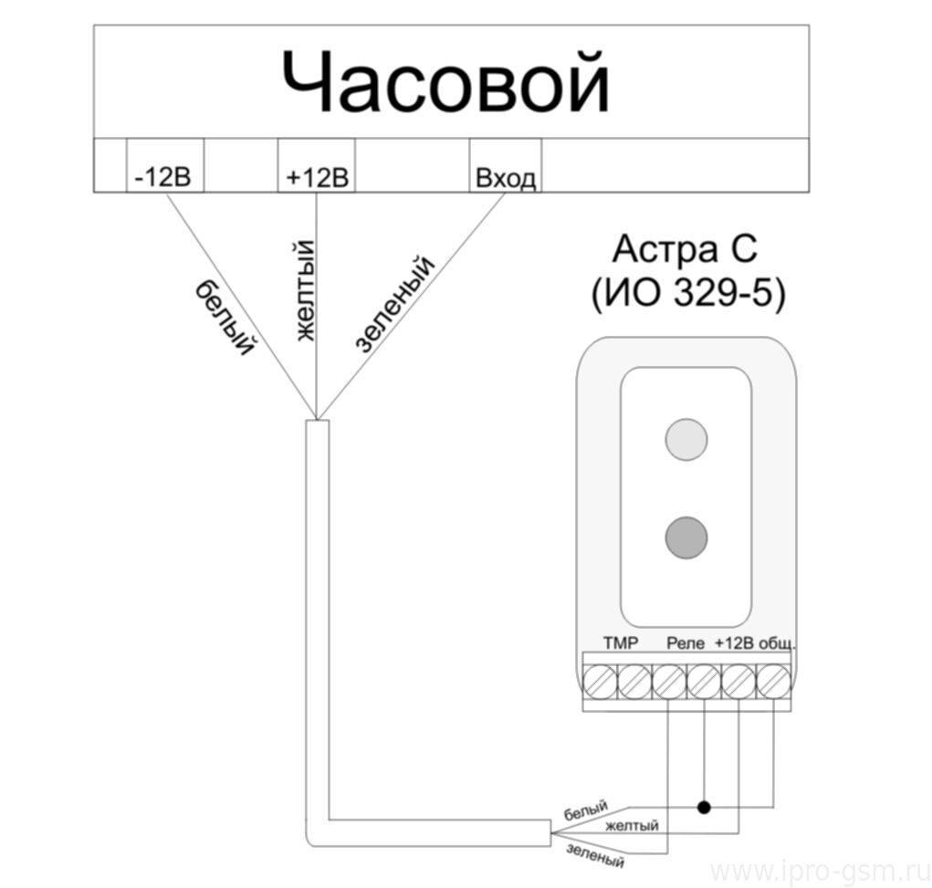 датчик разбития стекла астра-с инструкция