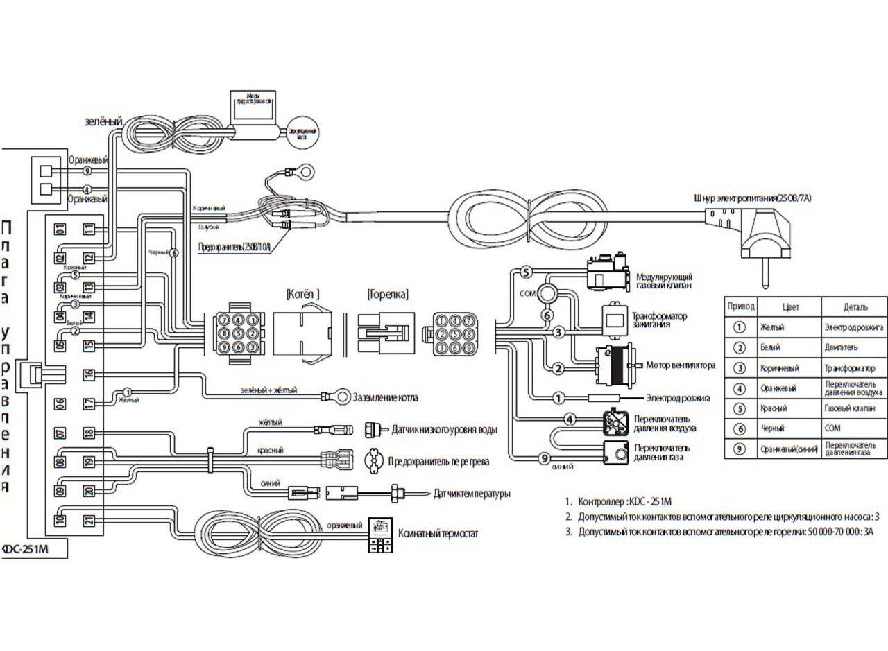 Схема подключения котла Navien GST