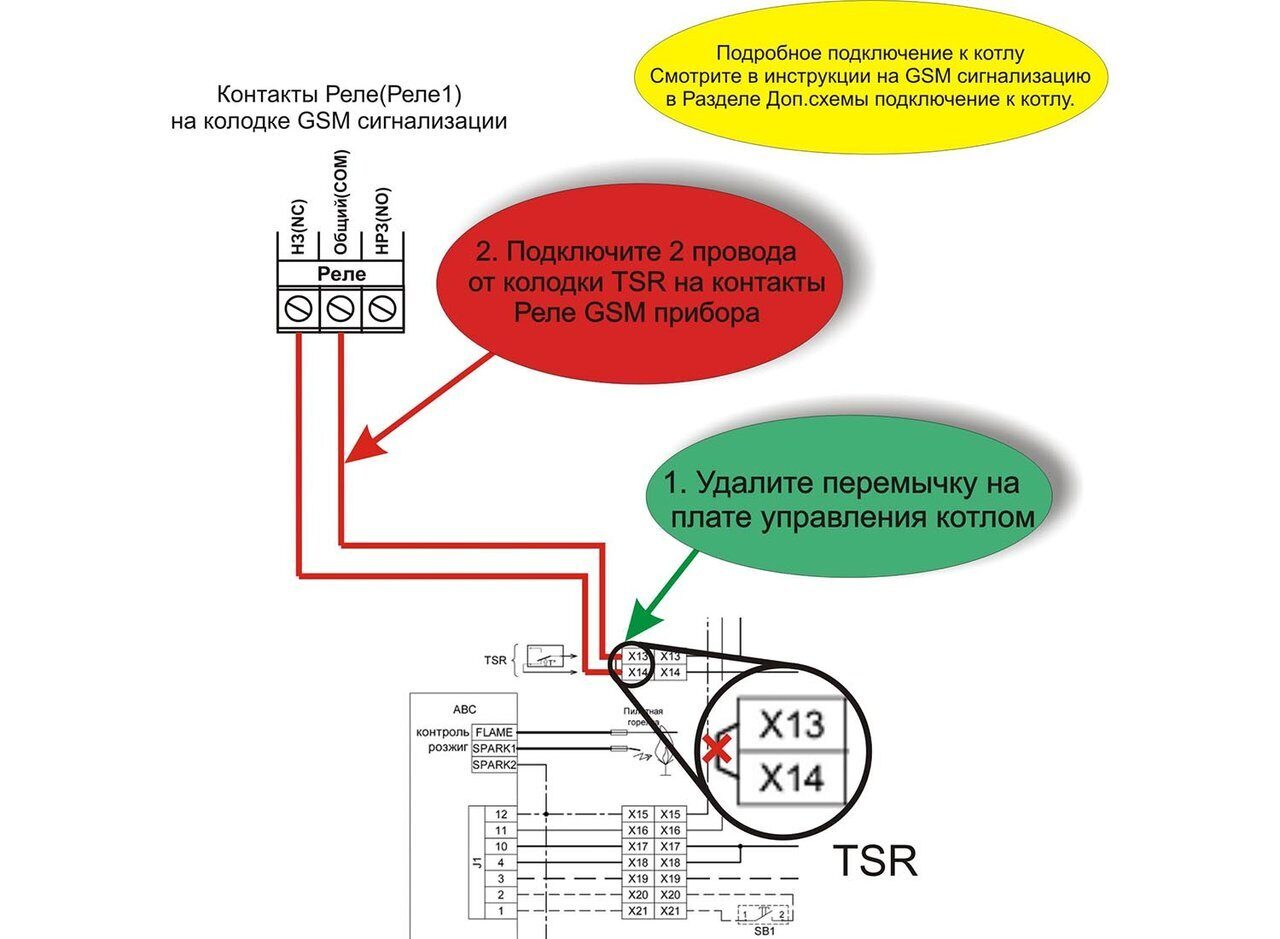 Схема подключения котла TITAN Z