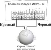 Ипро6_иволга
