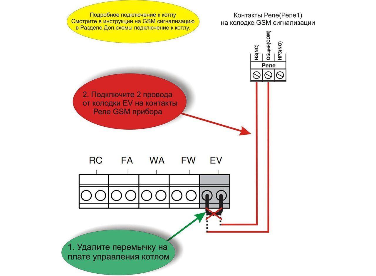 Схема подключения газовых котлов Buderus Logamax plus GB162