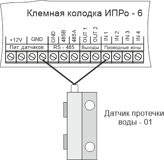 Ипро6_дпв_1