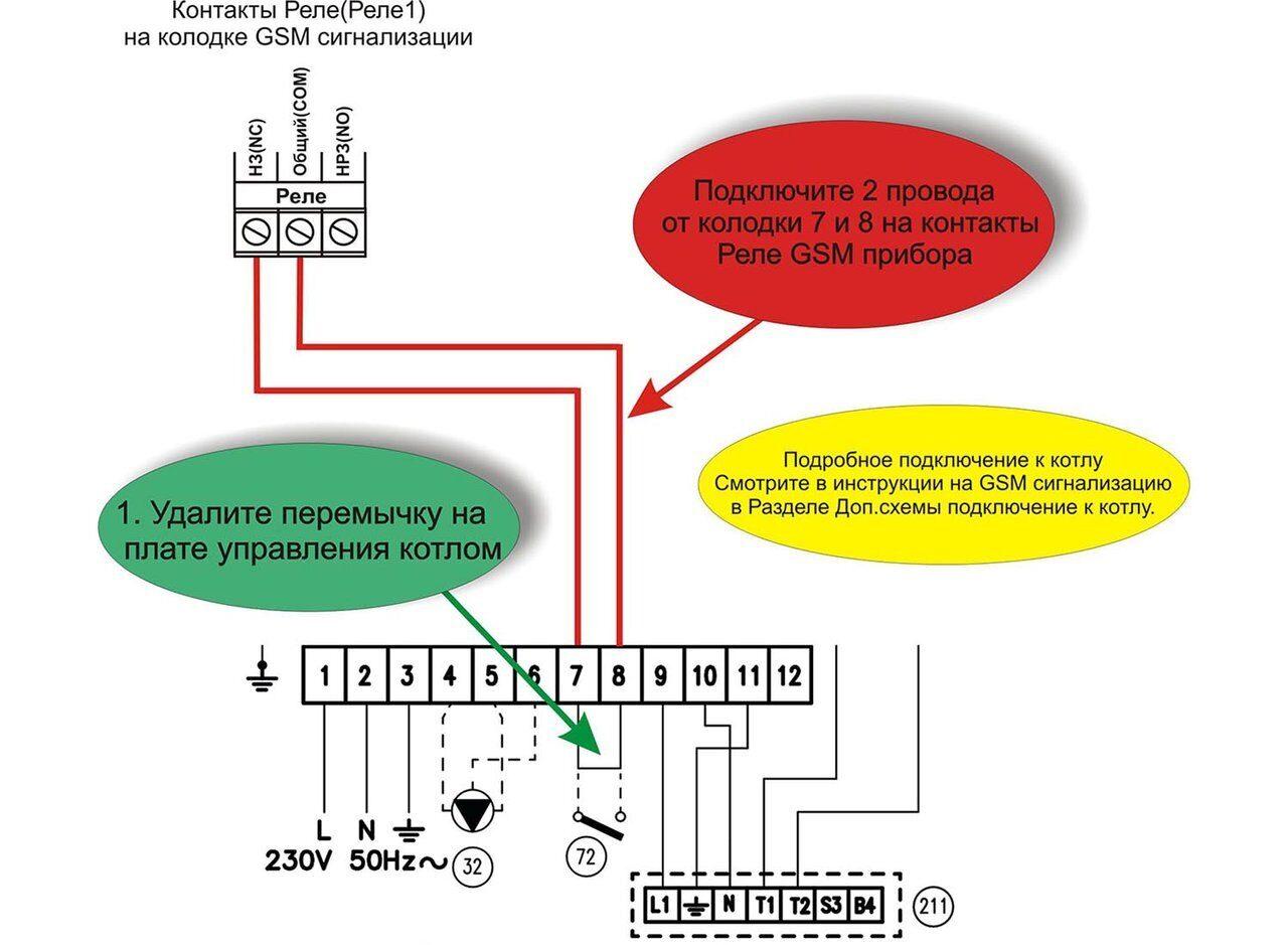 Схема подключения газового котла Ferroli ATLAS