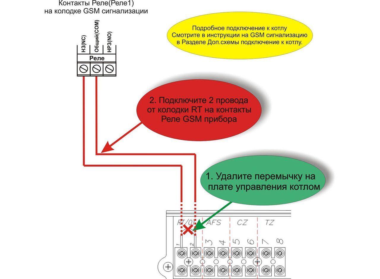 Схема подключения котла Termet GCO