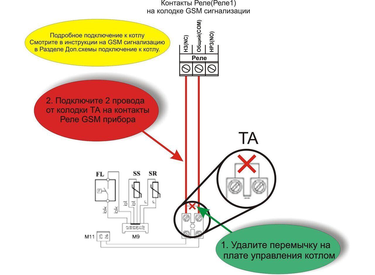 Схема подключения котла Roda ECO OC
