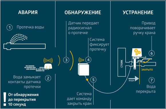 protechka_optim_vkr_dorabotka_v16