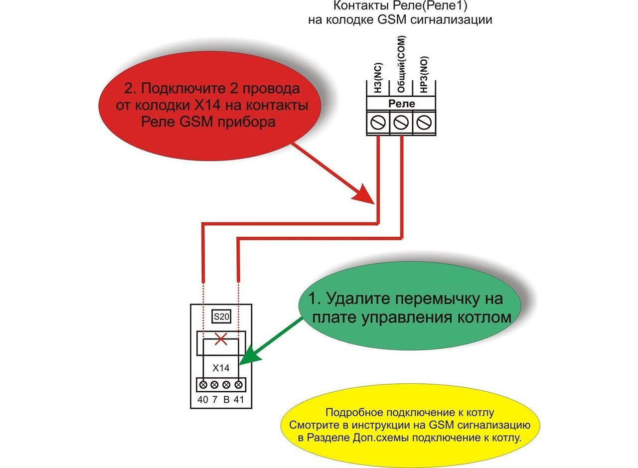 Схема подключения газового котла Immergas EOLO MAIOR kW 24