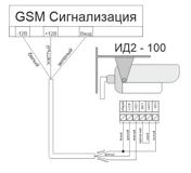 ИД2 100_1