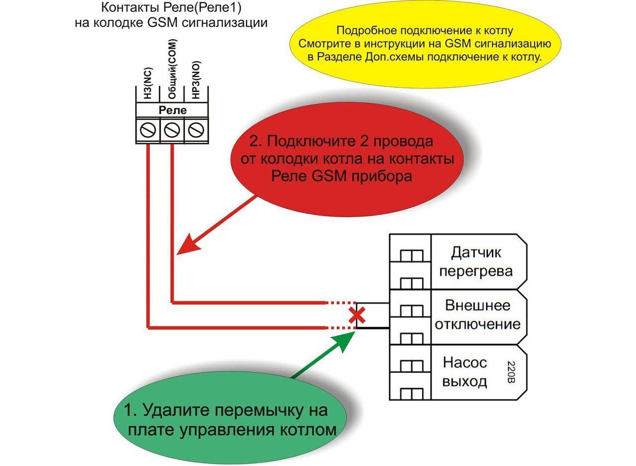 Схема подключения котла Савитр Control