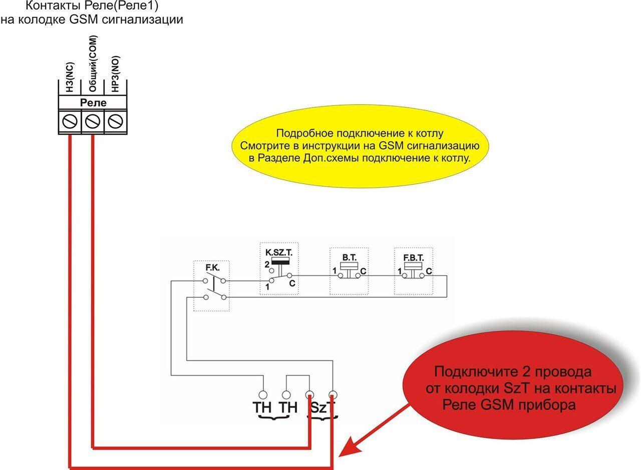 Схема подключения напольных газовых котлов Electrolux FSB P