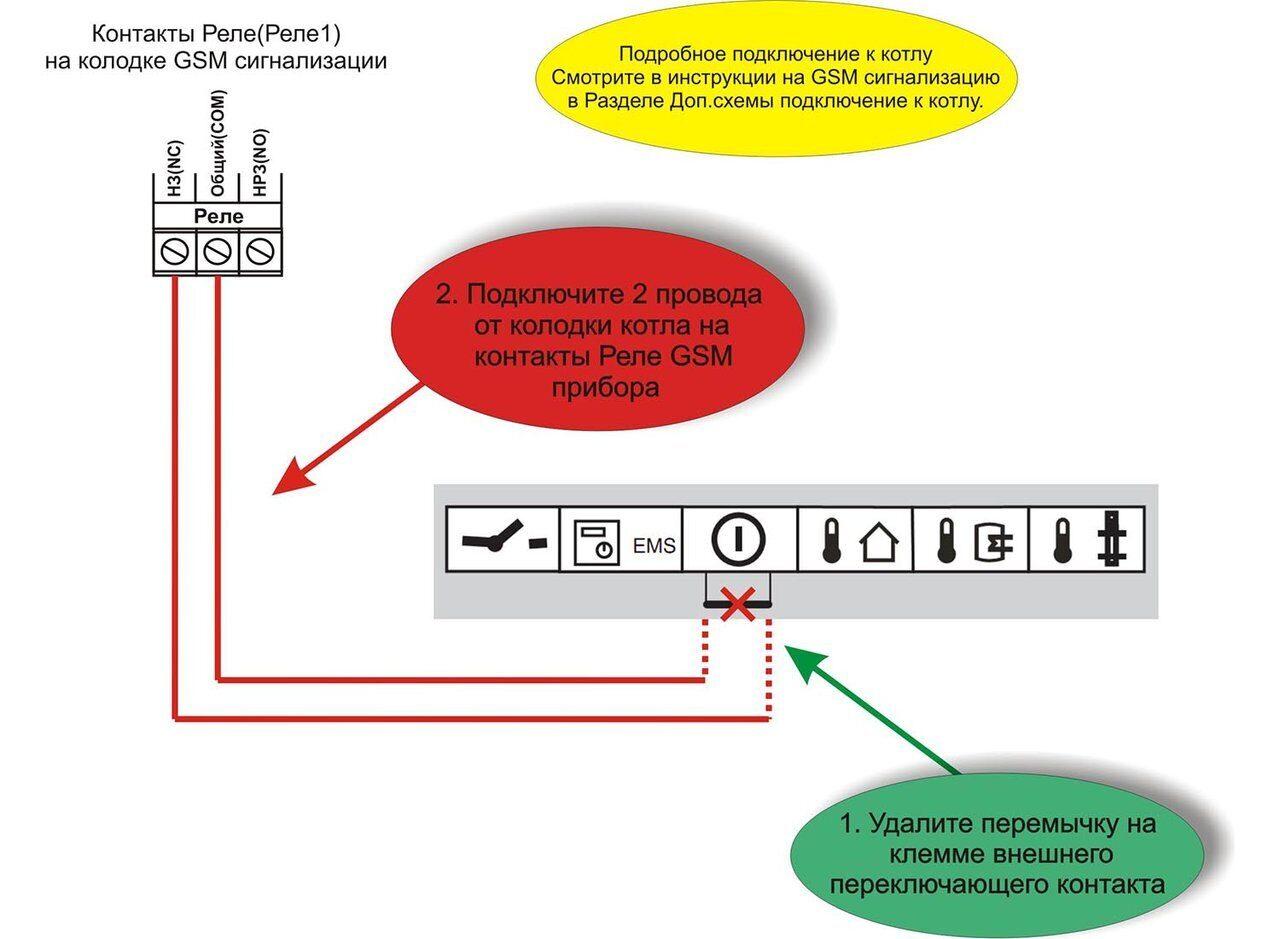 Схема подключения газовых котлов Buderus Logamax GB072