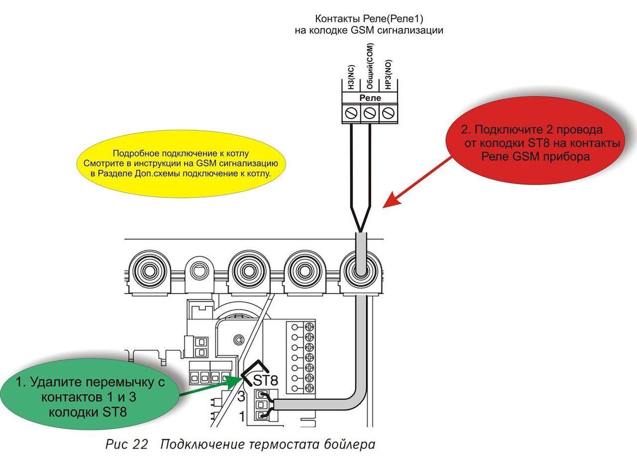 Схема подключения газового котла Bosch GAZ 7000w