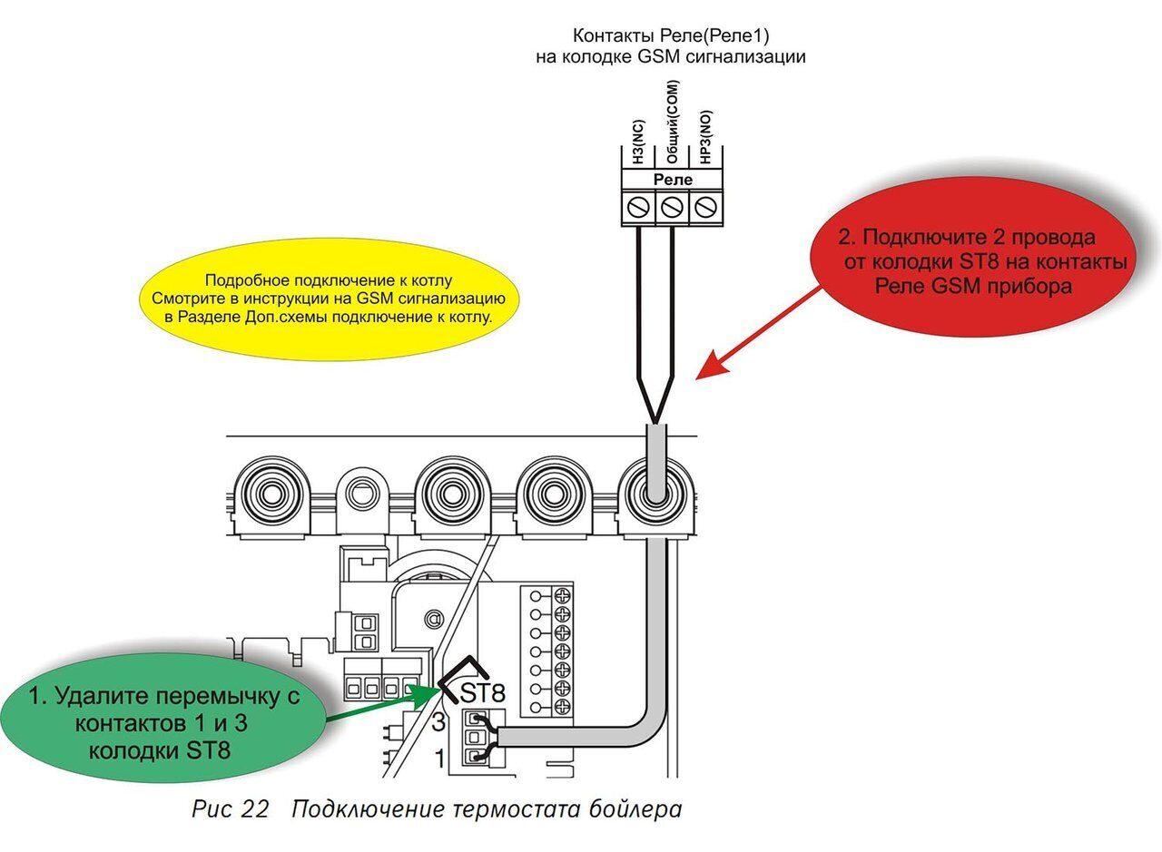 Схема подключения газового котла Buderus Logamax U052