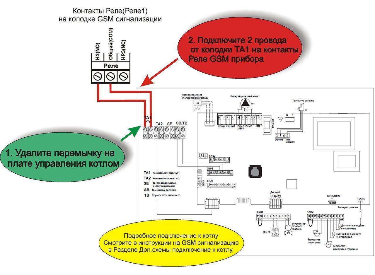 Схема подключения газового котла Ariston Clas